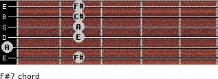 F#-7 for guitar on frets 2, 0, 2, 2, 2, 2