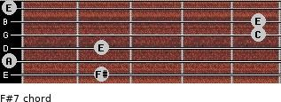 F#º7 for guitar on frets 2, 0, 2, 5, 5, 0