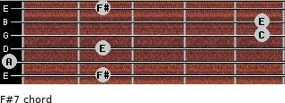 F#º7 for guitar on frets 2, 0, 2, 5, 5, 2