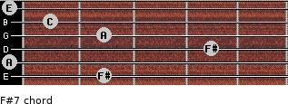F#º7 for guitar on frets 2, 0, 4, 2, 1, 0