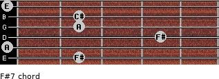 F#-7 for guitar on frets 2, 0, 4, 2, 2, 0