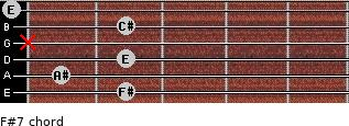 F#7 for guitar on frets 2, 1, 2, x, 2, 0