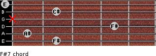 F#7 for guitar on frets 2, 1, 4, x, 2, 0