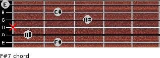 F#7 for guitar on frets 2, 1, x, 3, 2, 0