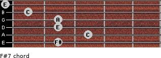 F#º7 for guitar on frets 2, 3, 2, 2, 1, 0
