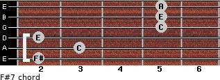 F#º7 for guitar on frets 2, 3, 2, 5, 5, 5