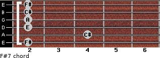F#-7 for guitar on frets 2, 4, 2, 2, 2, 2