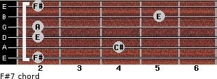 F#-7 for guitar on frets 2, 4, 2, 2, 5, 2
