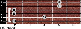 F#-7 for guitar on frets 2, 4, 2, 2, 5, 5