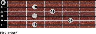 F#7 for guitar on frets 2, 4, 2, 3, 2, 0