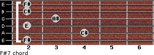 F#7 for guitar on frets 2, 4, 2, 3, 2, 2