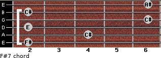 F#7 for guitar on frets 2, 4, 2, 6, 2, 6