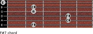 F#-7 for guitar on frets 2, 4, 4, 2, 2, 0