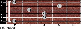 F#7 for guitar on frets 2, 4, 4, 3, 5, 2