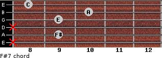 F#º7 for guitar on frets x, 9, x, 9, 10, 8