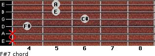 F#-7 for guitar on frets x, x, 4, 6, 5, 5