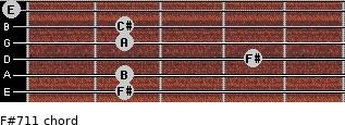 F#-7/11 for guitar on frets 2, 2, 4, 2, 2, 0