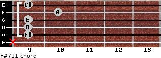 F#-7/11 for guitar on frets x, 9, 9, 9, 10, 9