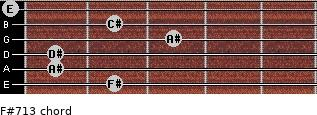 F#7/13 for guitar on frets 2, 1, 1, 3, 2, 0