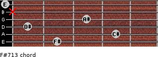 F#7/13 for guitar on frets 2, 4, 1, 3, x, 0