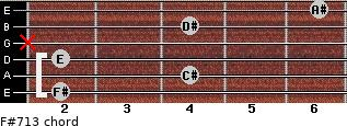F#7/13 for guitar on frets 2, 4, 2, x, 4, 6