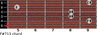 F#7/13 for guitar on frets x, 9, 8, 8, 5, 9