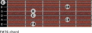 F#-7/6 for guitar on frets 2, 4, 2, 2, 4, 0