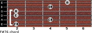 F#-7/6 for guitar on frets 2, 4, 2, 2, 4, 5