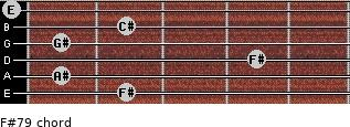 F#7/9 for guitar on frets 2, 1, 4, 1, 2, 0