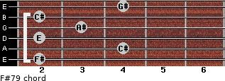 F#7/9 for guitar on frets 2, 4, 2, 3, 2, 4