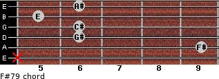 F#7/9 for guitar on frets x, 9, 6, 6, 5, 6