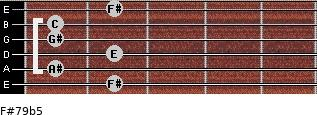 F#7/9(b5) for guitar on frets 2, 1, 2, 1, 1, 2