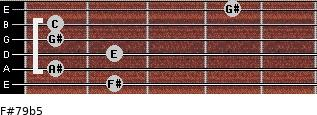 F#7/9(b5) for guitar on frets 2, 1, 2, 1, 1, 4
