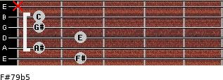 F#7/9(b5) for guitar on frets 2, 1, 2, 1, 1, x
