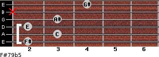 F#7/9(b5) for guitar on frets 2, 3, 2, 3, x, 4
