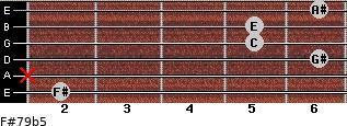 F#7/9(b5) for guitar on frets 2, x, 6, 5, 5, 6