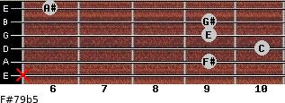 F#7/9(b5) for guitar on frets x, 9, 10, 9, 9, 6