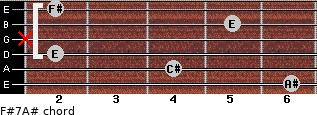 F#7/A# for guitar on frets 6, 4, 2, x, 5, 2