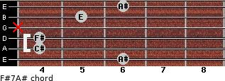 F#7/A# for guitar on frets 6, 4, 4, x, 5, 6