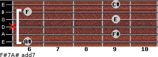 F#7/A# add(7) for guitar on frets 6, 9, x, 9, 6, 9