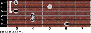 F#7/A# add(m2) for guitar on frets 6, 4, 4, 3, 5, 3