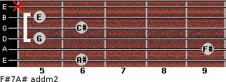F#7/A# add(m2) for guitar on frets 6, 9, 5, 6, 5, x