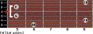 F#7/A# add(m2) for guitar on frets 6, 9, 5, x, 5, 9