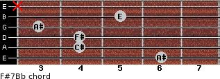 F#7/Bb for guitar on frets 6, 4, 4, 3, 5, x