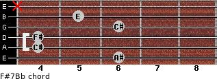 F#7/Bb for guitar on frets 6, 4, 4, 6, 5, x