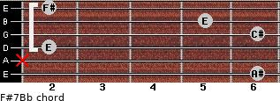 F#7/Bb for guitar on frets 6, x, 2, 6, 5, 2