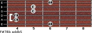 F#7/Bb add(b5) guitar chord
