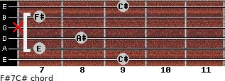 F#7/C# for guitar on frets 9, 7, 8, x, 7, 9