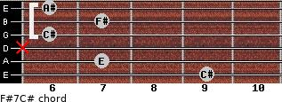 F#7/C# for guitar on frets 9, 7, x, 6, 7, 6