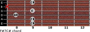 F#7/C# for guitar on frets 9, 9, 8, 9, x, 9